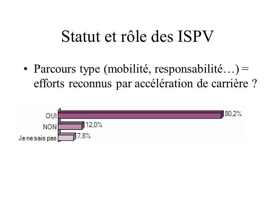 Statut et rôle des ISPV Parcours type (mobilité, responsabilité…) = efforts reconnus par accélération de carrière ?