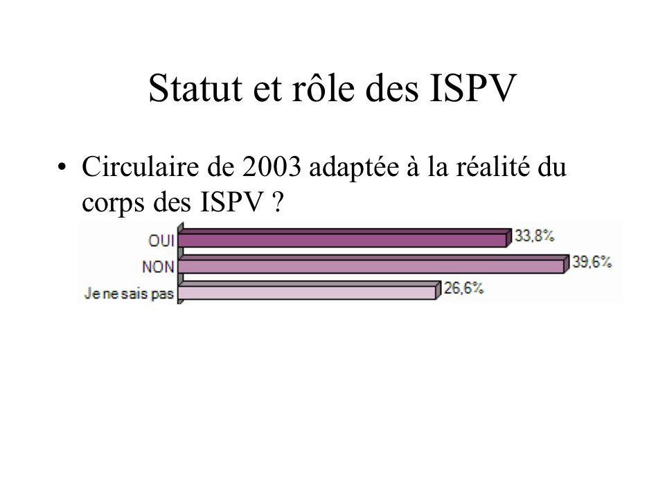 Statut et rôle des ISPV Circulaire de 2003 adaptée à la réalité du corps des ISPV ?