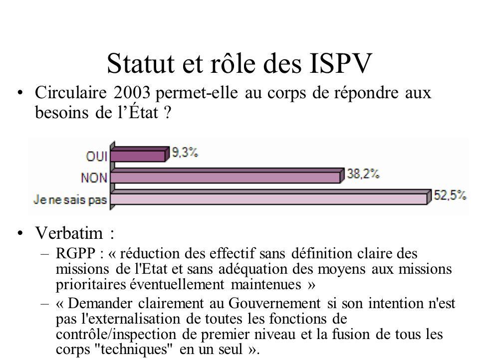 Statut et rôle des ISPV Circulaire 2003 permet-elle au corps de répondre aux besoins de lÉtat ? Verbatim : –RGPP : « réduction des effectif sans défin