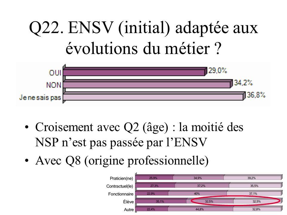 Q22. ENSV (initial) adaptée aux évolutions du métier ? Croisement avec Q2 (âge) : la moitié des NSP nest pas passée par lENSV Avec Q8 (origine profess