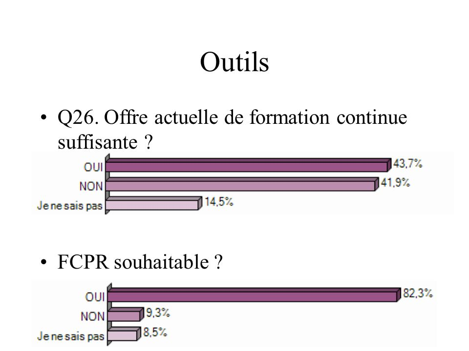 Outils Q26. Offre actuelle de formation continue suffisante ? FCPR souhaitable ?