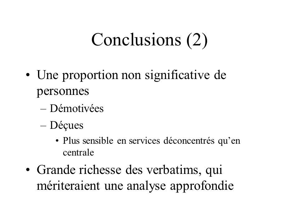 Conclusions (2) Une proportion non significative de personnes –Démotivées –Déçues Plus sensible en services déconcentrés quen centrale Grande richesse