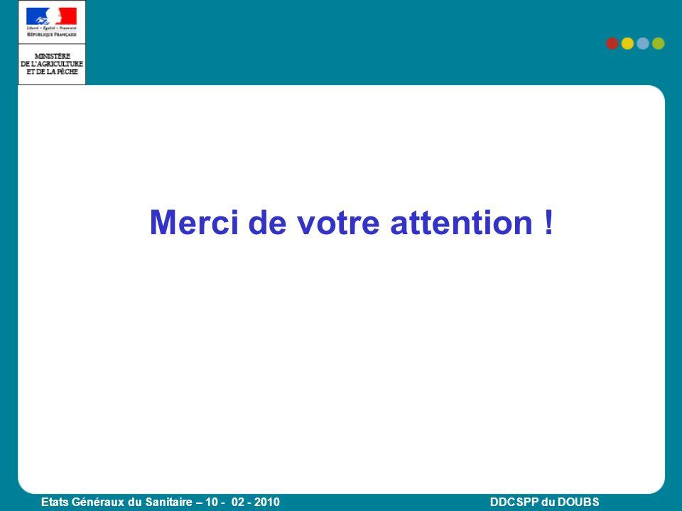 Etats Généraux du Sanitaire – 10 - 02 - 2010 DDCSPP du DOUBS Merci de votre attention !