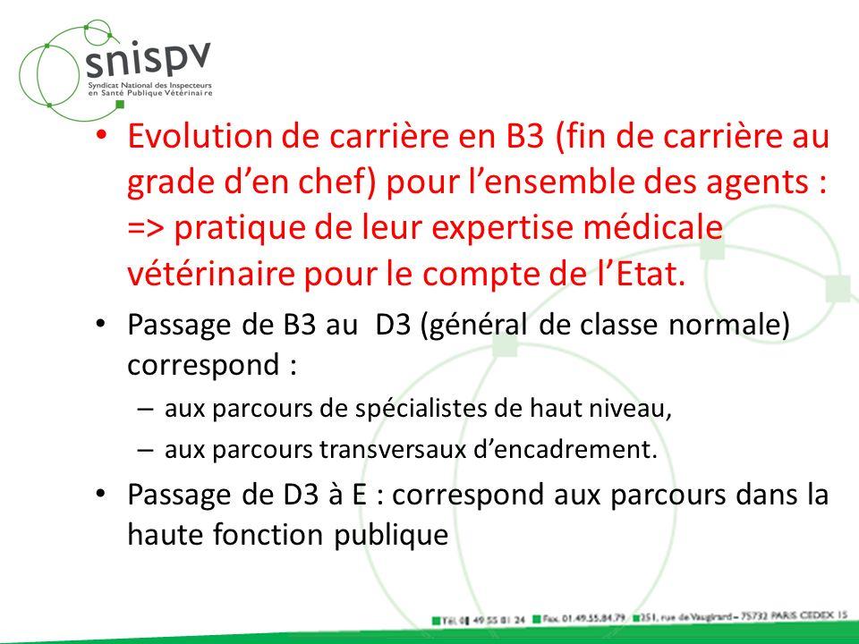 Evolution de carrière en B3 (fin de carrière au grade den chef) pour lensemble des agents : => pratique de leur expertise médicale vétérinaire pour le