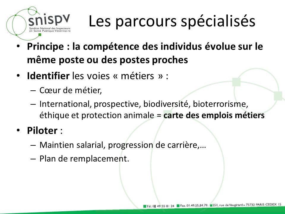 Les parcours spécialisés Principe : la compétence des individus évolue sur le même poste ou des postes proches Identifier les voies « métiers » : – Cœ