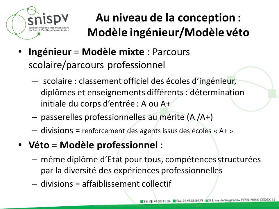 Au niveau de la conception : Modèle ingénieur/Modèle véto Ingénieur = Modèle mixte : Parcours scolaire/parcours professionnel – scolaire : classement