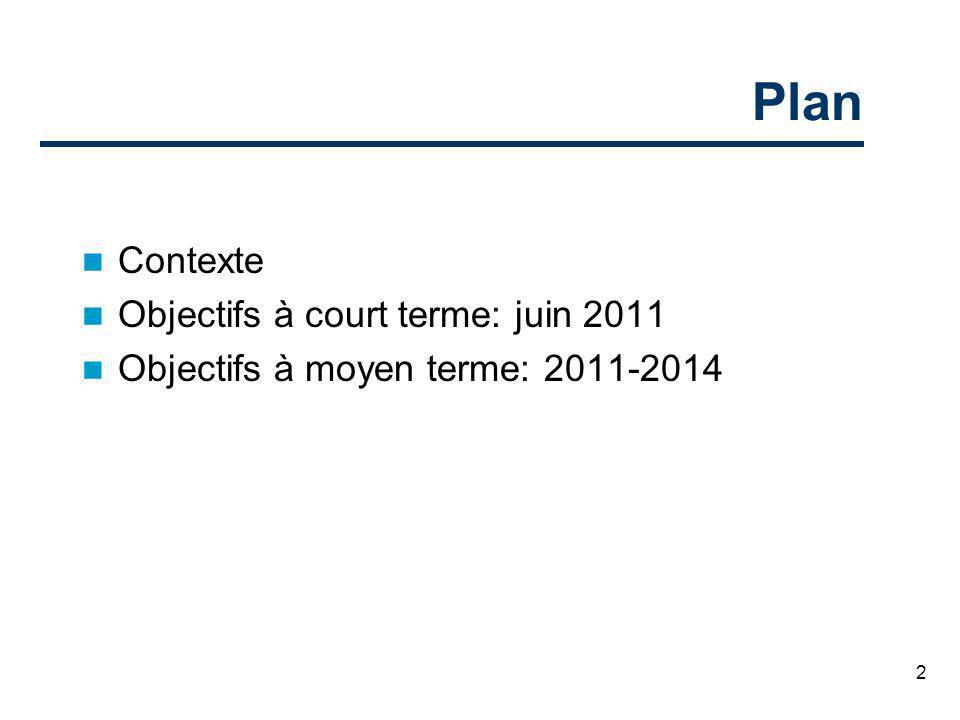 2 Plan Contexte Objectifs à court terme: juin 2011 Objectifs à moyen terme: 2011-2014