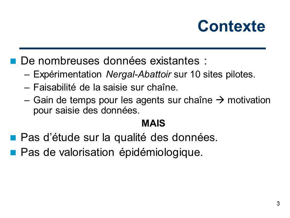 3 Contexte De nombreuses données existantes : –Expérimentation Nergal-Abattoir sur 10 sites pilotes. –Faisabilité de la saisie sur chaîne. –Gain de te