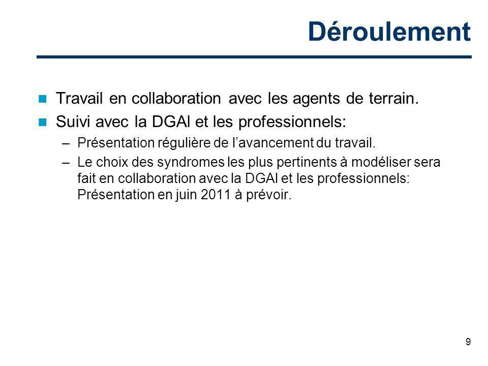 9 Déroulement Travail en collaboration avec les agents de terrain. Suivi avec la DGAl et les professionnels: –Présentation régulière de lavancement du