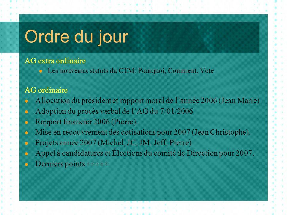AG EXTRAORDINAIRE Présentation de statuts modifiés par Jean Marie Vote sur les statuts des membres à jours de leur cotisation 2006