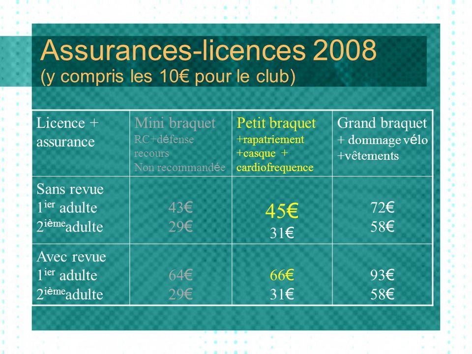 Assurances-licences 2008 (y compris les 10 pour le club) Licence + assurance Mini braquet RC+d é fense recours Non recommand é e Petit braquet +rapatr