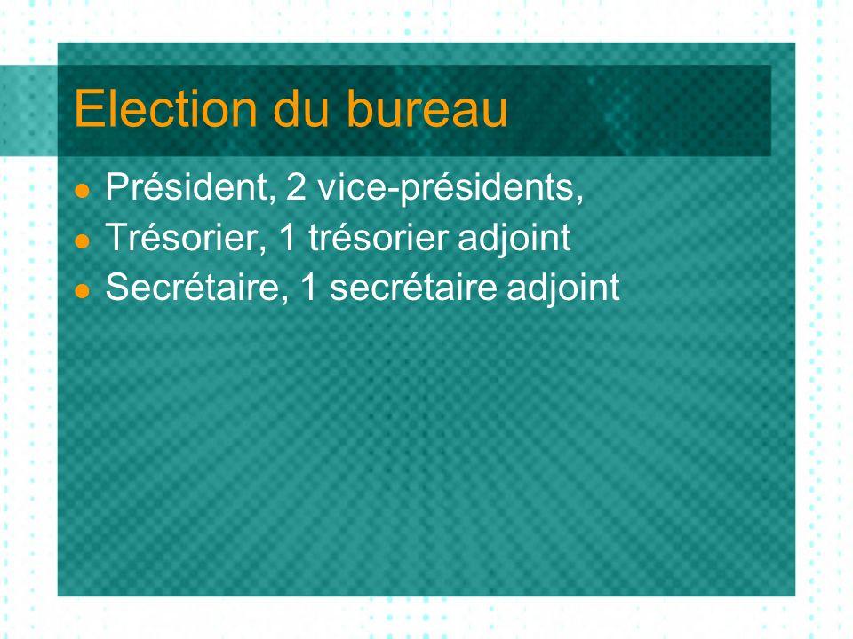 Election du bureau Président, 2 vice-présidents, Trésorier, 1 trésorier adjoint Secrétaire, 1 secrétaire adjoint