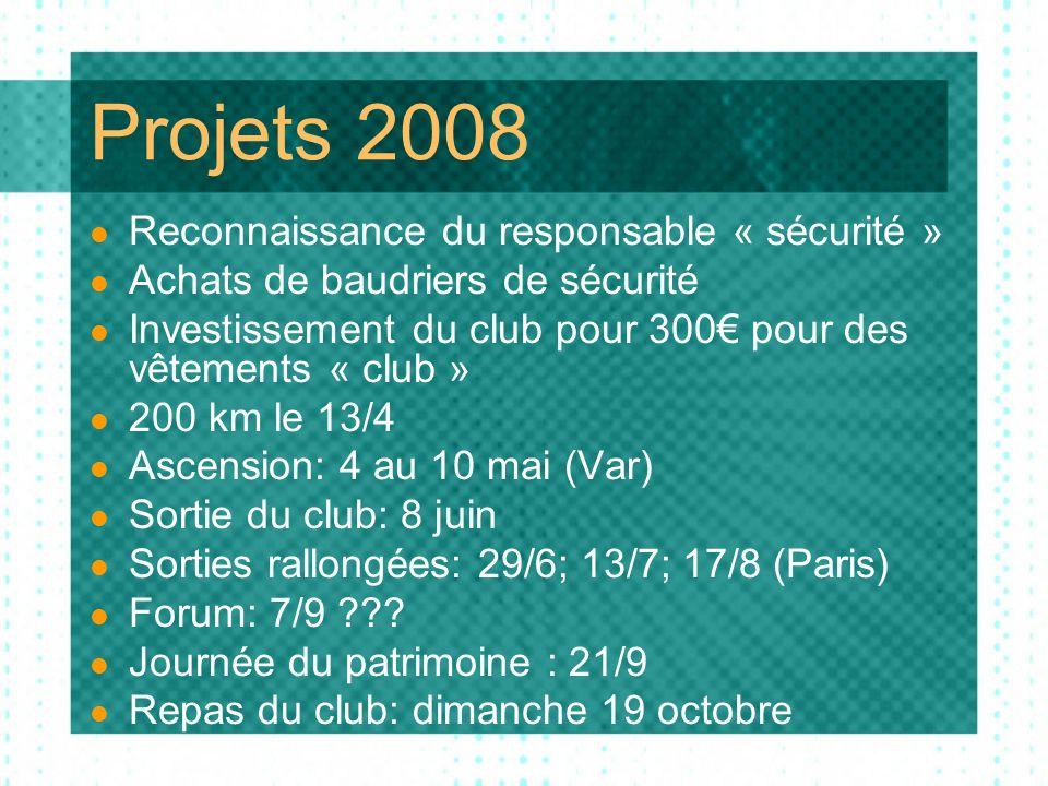 Projets 2008 Reconnaissance du responsable « sécurité » Achats de baudriers de sécurité Investissement du club pour 300 pour des vêtements « club » 200 km le 13/4 Ascension: 4 au 10 mai (Var) Sortie du club: 8 juin Sorties rallongées: 29/6; 13/7; 17/8 (Paris) Forum: 7/9 ??.