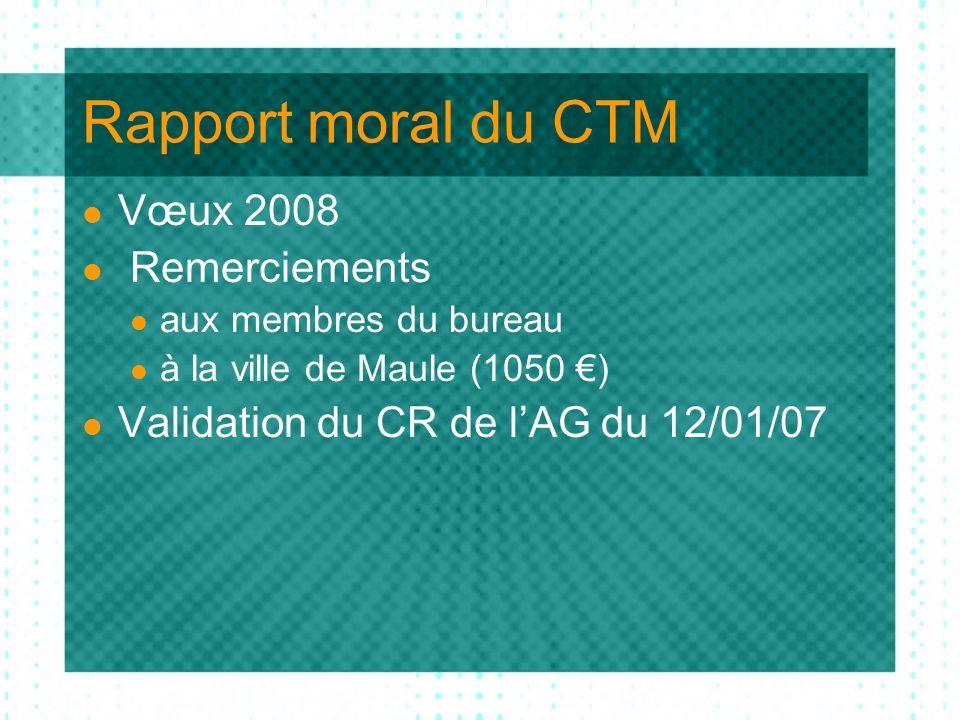 Rapport moral du CTM Vœux 2008 Remerciements aux membres du bureau à la ville de Maule (1050 ) Validation du CR de lAG du 12/01/07
