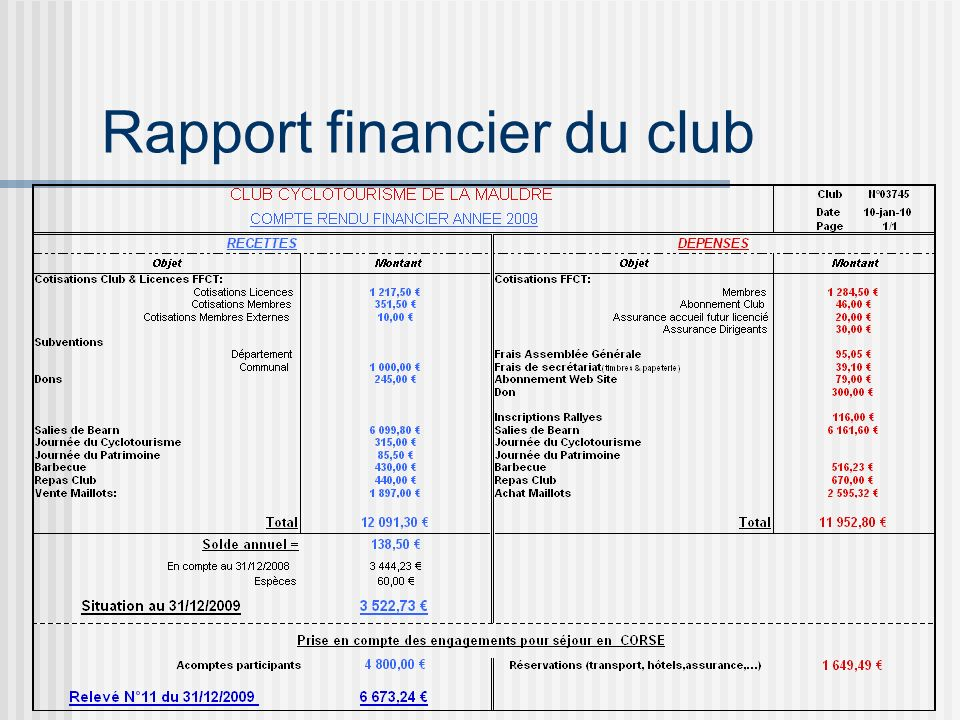 Rapport financier du club