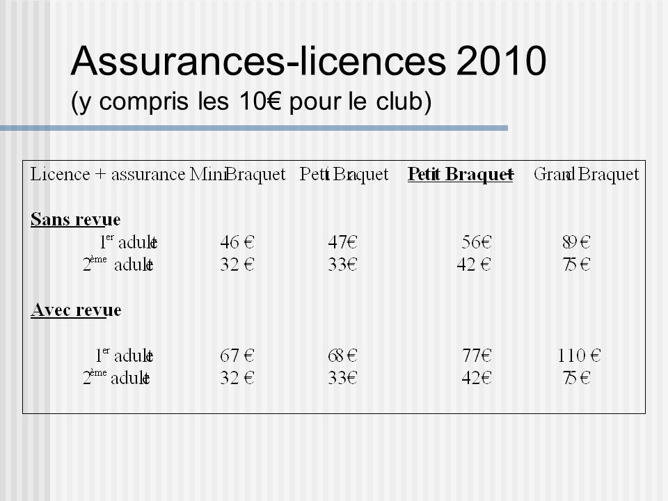 Assurances-licences 2010 (y compris les 10 pour le club)