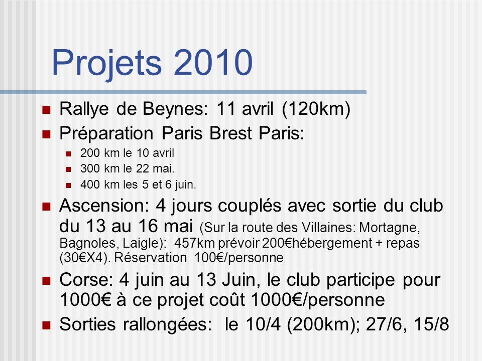Projets 2010 Rallye de Beynes: 11 avril (120km) Préparation Paris Brest Paris: 200 km le 10 avril 300 km le 22 mai.