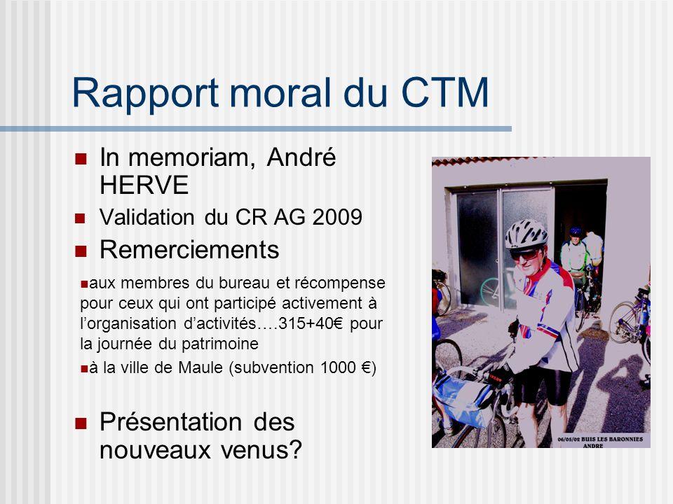 Rapport moral du CTM In memoriam, André HERVE Validation du CR AG 2009 Remerciements Présentation des nouveaux venus.