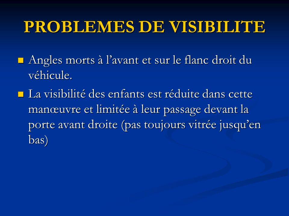 PROBLEMES DE VISIBILITE Angles morts à lavant et sur le flanc droit du véhicule.