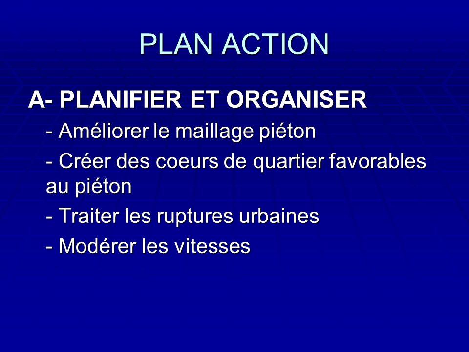PLAN ACTION A- PLANIFIER ET ORGANISER - Améliorer le maillage piéton - Créer des coeurs de quartier favorables au piéton - Traiter les ruptures urbaines - Modérer les vitesses