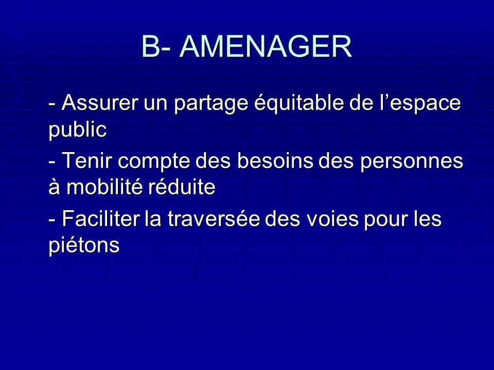 B- AMENAGER - Assurer un partage équitable de lespace public - Tenir compte des besoins des personnes à mobilité réduite - Faciliter la traversée des voies pour les piétons