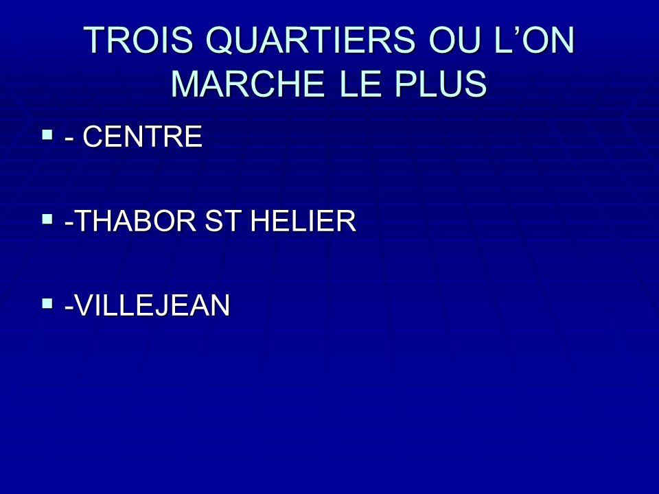 TROIS QUARTIERS OU LON MARCHE LE PLUS - CENTRE - CENTRE -THABOR ST HELIER -THABOR ST HELIER -VILLEJEAN -VILLEJEAN