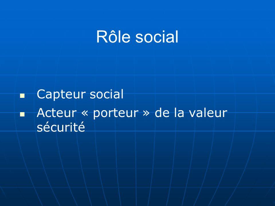 Rôle social Capteur social Acteur « porteur » de la valeur sécurité