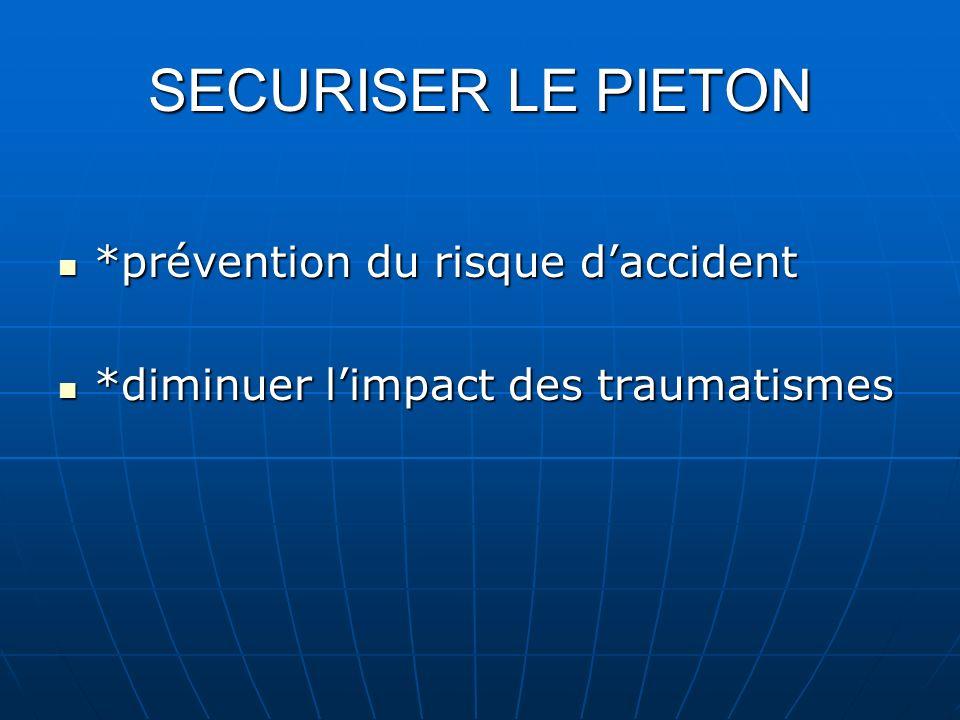 SECURISER LE PIETON *prévention du risque daccident *prévention du risque daccident *diminuer limpact des traumatismes *diminuer limpact des traumatis