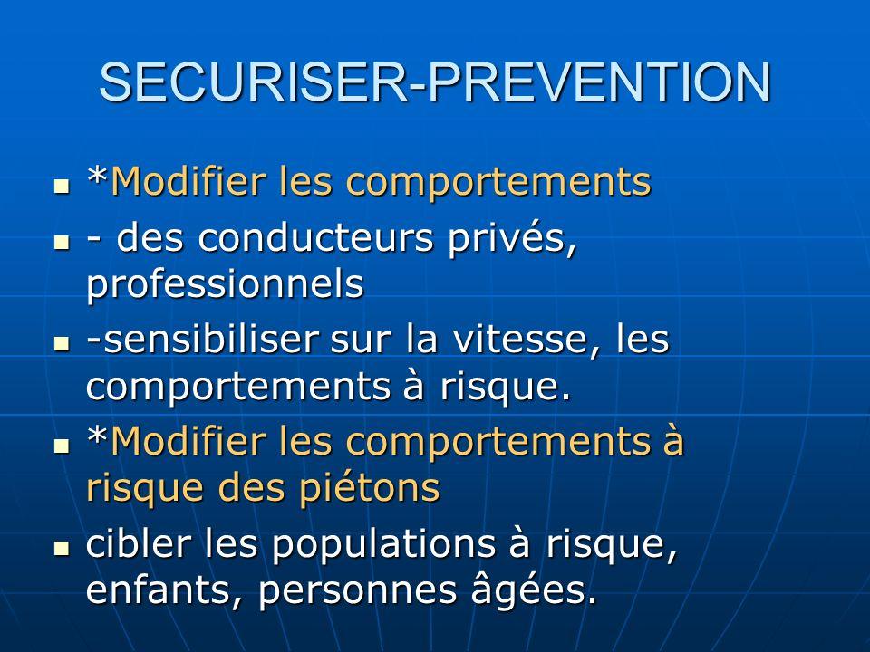 SECURISER-PREVENTION *Modifier les comportements *Modifier les comportements - des conducteurs privés, professionnels - des conducteurs privés, profes