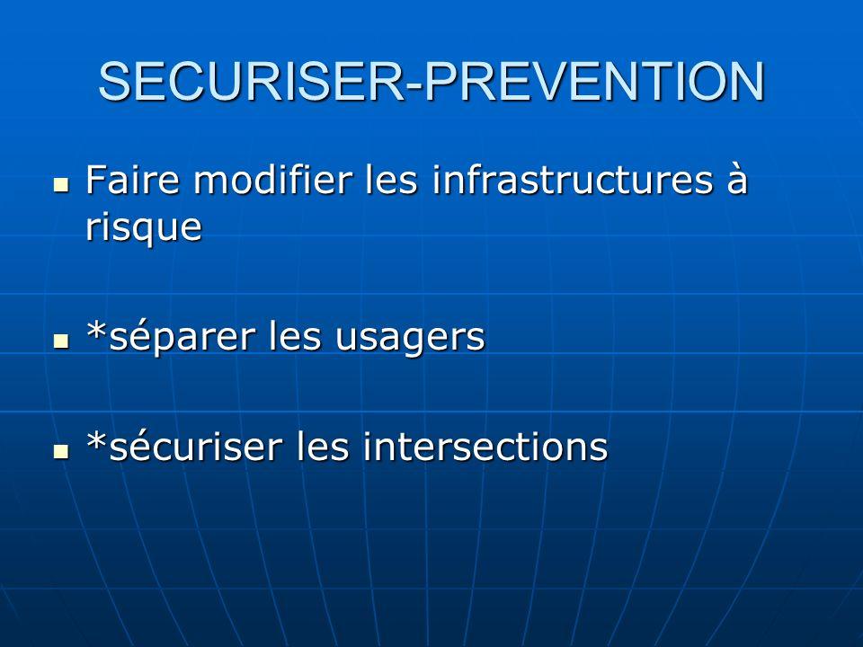 SECURISER-PREVENTION Faire modifier les infrastructures à risque Faire modifier les infrastructures à risque *séparer les usagers *séparer les usagers