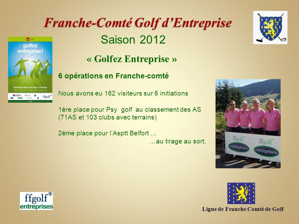 Ligue de Franche Comté de Golf Saison 2012 « Golfez Entreprise » 6 opérations en Franche-comté Nous avons eu 162 visiteurs sur 6 initiations 1ère plac