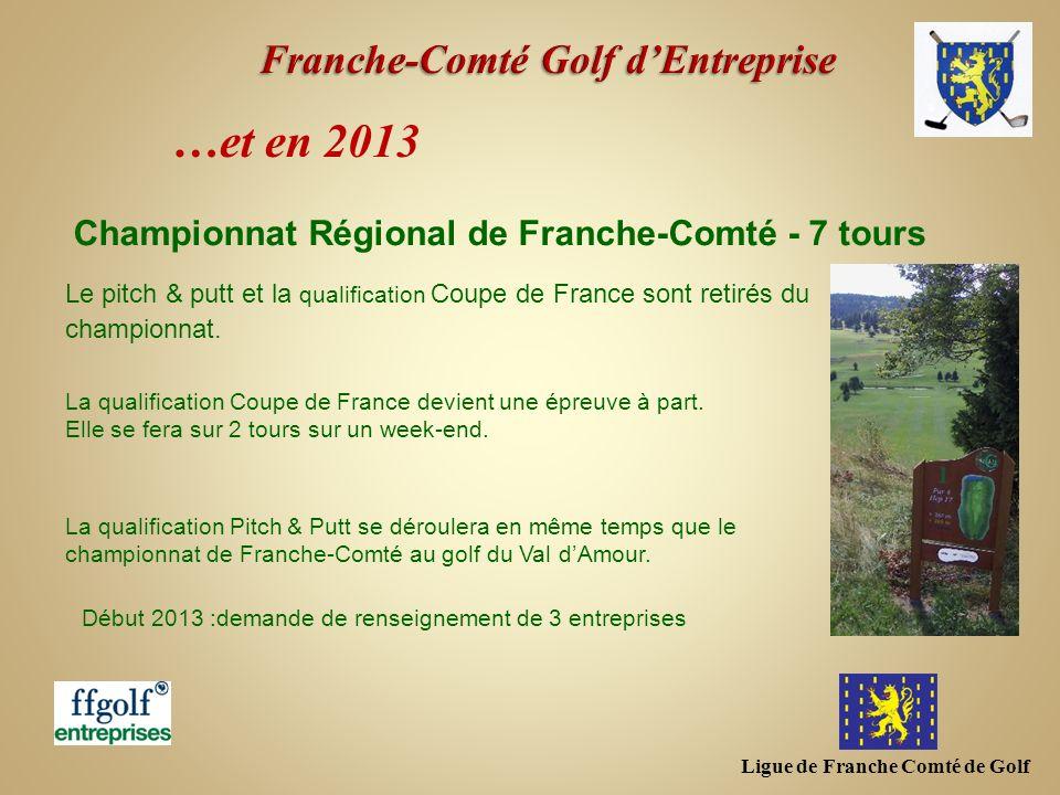 Ligue de Franche Comté de Golf …et en 2013 Championnat Régional de Franche-Comté - 7 tours Le pitch & putt et la qualification Coupe de France sont re