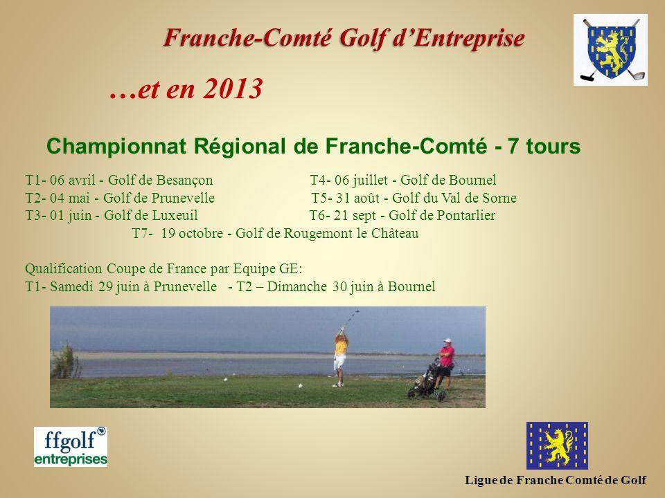 Ligue de Franche Comté de Golf …et en 2013 T1- 06 avril - Golf de Besançon T4- 06 juillet - Golf de Bournel T2- 04 mai - Golf de Prunevelle T5- 31 aoû