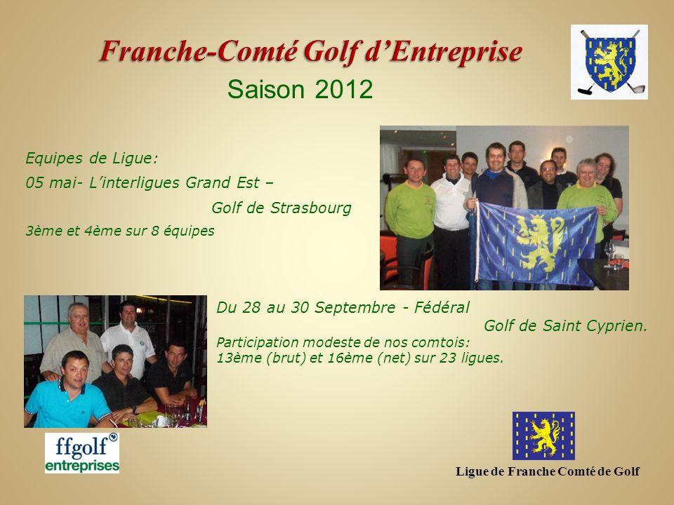 Ligue de Franche Comté de Golf Saison 2012 Equipes de Ligue: 05 mai- Linterligues Grand Est – Golf de Strasbourg 3ème et 4ème sur 8 équipes Du 28 au 3