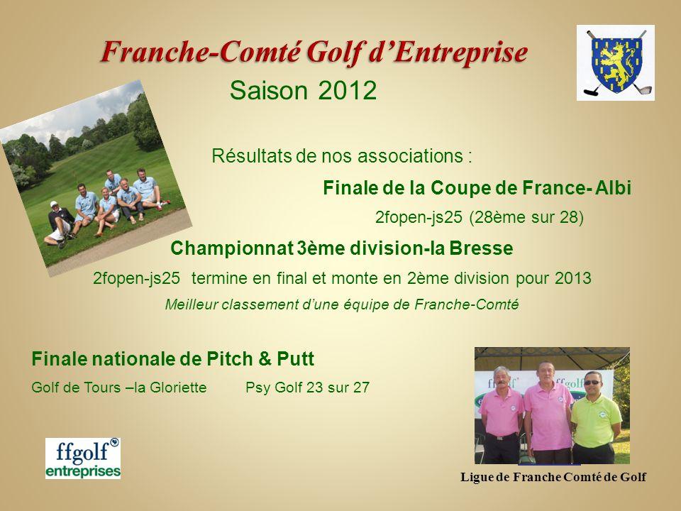 Ligue de Franche Comté de Golf Saison 2012 Championnat Régional de Franche-Comté 7 Compétitions en Franche-Comté: T1- 7 avril - Golf de Prunevelle T4- 07 juillet - Golf de Bournel T2- 12 mai - Golf de Luxeuil T5- 25 août - Golf du Mont Saint Jean T3- 16 juin - Golf de Besançon T6- 15 sept - Golf du Val dAmour (Pitch & Putt) T7- 06 octobre - Golf de Rougemont le Château Samedi 12 mai : golf de Luxeuil-Bellevue (70) organisé par Psy golf avec la Ligue de Lorraine 117 participants - le record 188 participants (+10,6%) dont 24 féminines 422 green-fees Moyenne de 60 participants par tour (+4.98%)