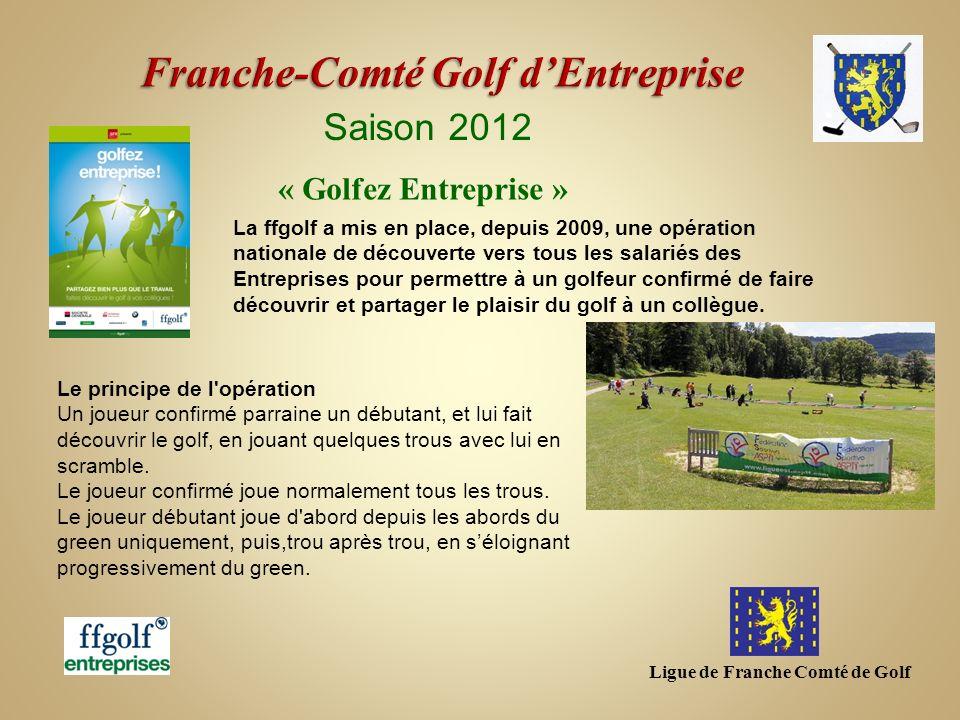 Ligue de Franche Comté de Golf Saison 2012 « Golfez Entreprise » 6 opérations en Franche-comté Nous avons eu 162 visiteurs sur 6 initiations 1ère place pour Psy golf au classement des AS (71AS et 103 clubs avec terrains) 2ème place pour lAsptt Belfort … …au tirage au sort.