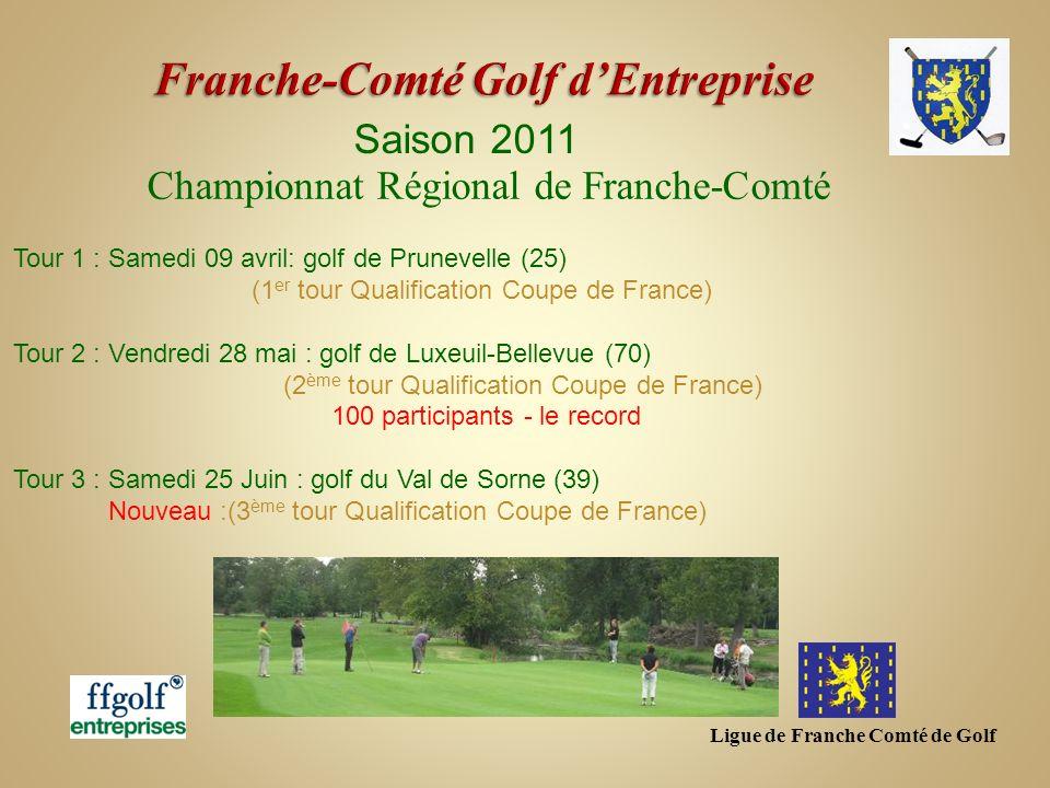 Ligue de Franche Comté de Golf Saison 2011 Championnat Régional de Franche-Comté Tour 1 : Samedi 09 avril: golf de Prunevelle (25) (1 er tour Qualific
