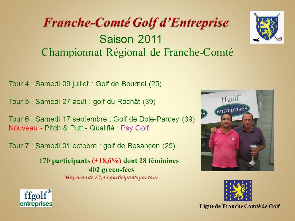 Ligue de Franche Comté de Golf Saison 2011 Championnat Régional de Franche-Comté Tour 4 : Samedi 09 juillet : Golf de Bournel (25) Tour 5 : Samedi 27