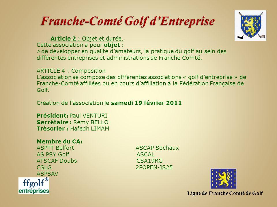 Ligue de Franche Comté de Golf En Franche-Comté, 10 associations 151 golfeurs licenciés Ffgolf 82 rattachés soit une progression totale de +51% (daprès la Ffgolf – 1 ère ligue de France) En 2011 : 884 clubs dentreprise et 31288 golfeurs (lic+rattachés) En 1990 : 182 clubs dEntreprise pour 8245 golfeurs La FFGolf……..