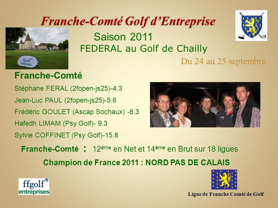Ligue de Franche Comté de Golf …et en 2012 Championnat Régional de Franche-Comté Tour 1 : Samedi 14 avril : golf de Prunevelle (25) (1 er tour Qualification Coupe de France) Tour 2 : Samedi 12 mai : golf de Luxeuil-Bellevue (70) (2 ème tour Qualification Coupe de France) Tour 3 : Samedi 16 Juin : golf de Besançon (25) (3 ème tour Qualification Coupe de France) Tour 4 : Samedi 07 juillet : golf de Bournel (25) Tour 5 : Du 25 au 26 aout : golfs des Rousses (39) Tour 6 : Samedi 22 septembre : golf de Dole (39) (Qualification Pitch & Putt à la Finale Nationale) Tour 7 : Samedi 06 octobre : golf de Rougemont le Château (90)