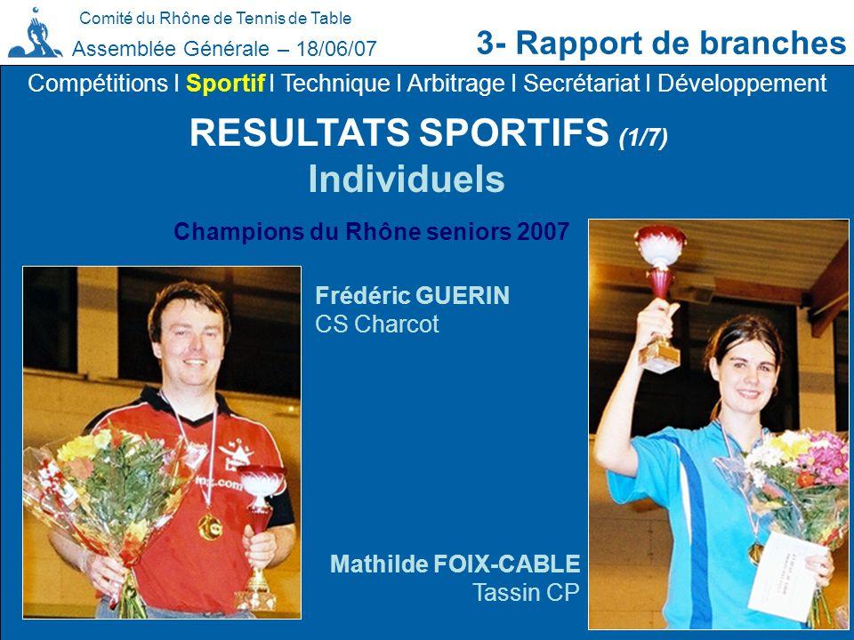 Comité du Rhône de Tennis de Table 3- Rapport de branches Assemblée Générale – 18/06/07 RESULTATS SPORTIFS (1/7) Compétitions I Sportif I Technique I