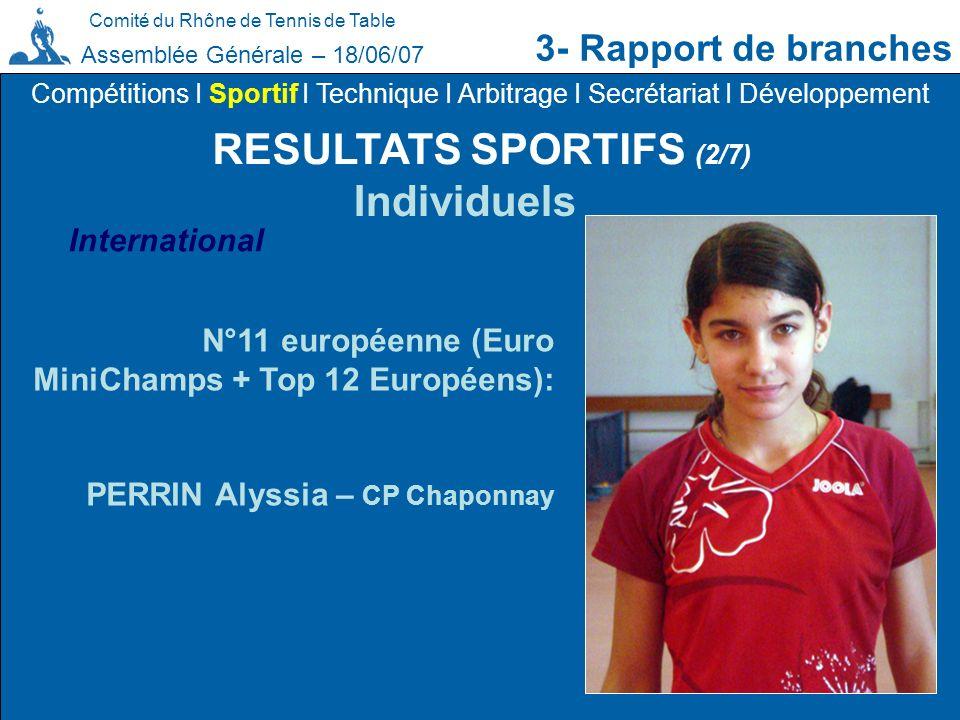 Comité du Rhône de Tennis de Table 3- Rapport de branches Assemblée Générale – 18/06/07 RESULTATS SPORTIFS (2/7) Compétitions I Sportif I Technique I