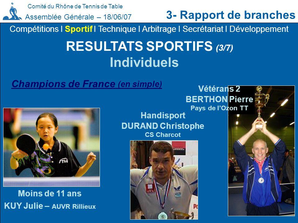Comité du Rhône de Tennis de Table 3- Rapport de branches Assemblée Générale – 18/06/07 RESULTATS SPORTIFS (3/7) Compétitions I Sportif I Technique I