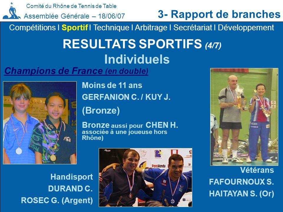 Comité du Rhône de Tennis de Table 3- Rapport de branches Assemblée Générale – 18/06/07 RESULTATS SPORTIFS (4/7) Compétitions I Sportif I Technique I
