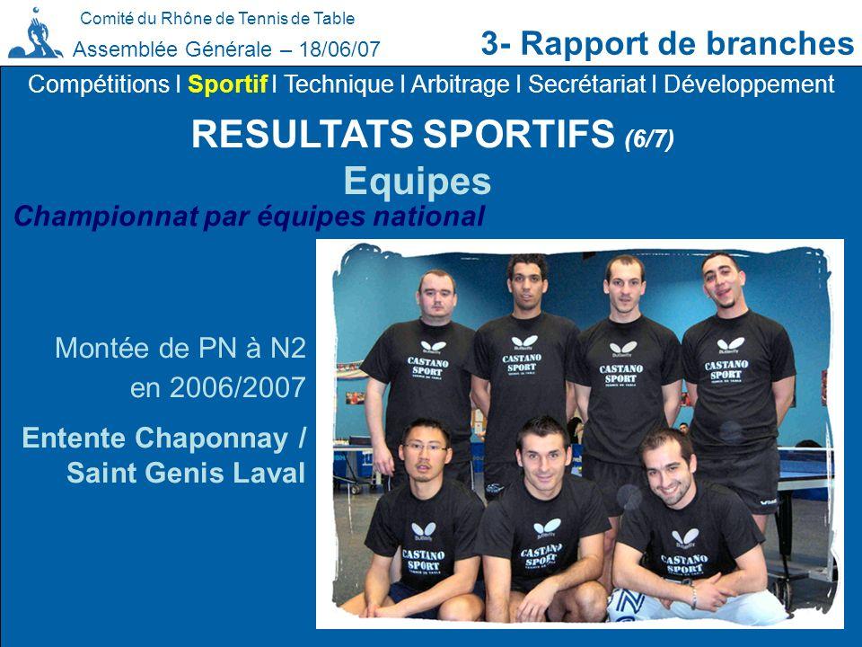 Comité du Rhône de Tennis de Table 3- Rapport de branches Assemblée Générale – 18/06/07 RESULTATS SPORTIFS (6/7) Compétitions I Sportif I Technique I