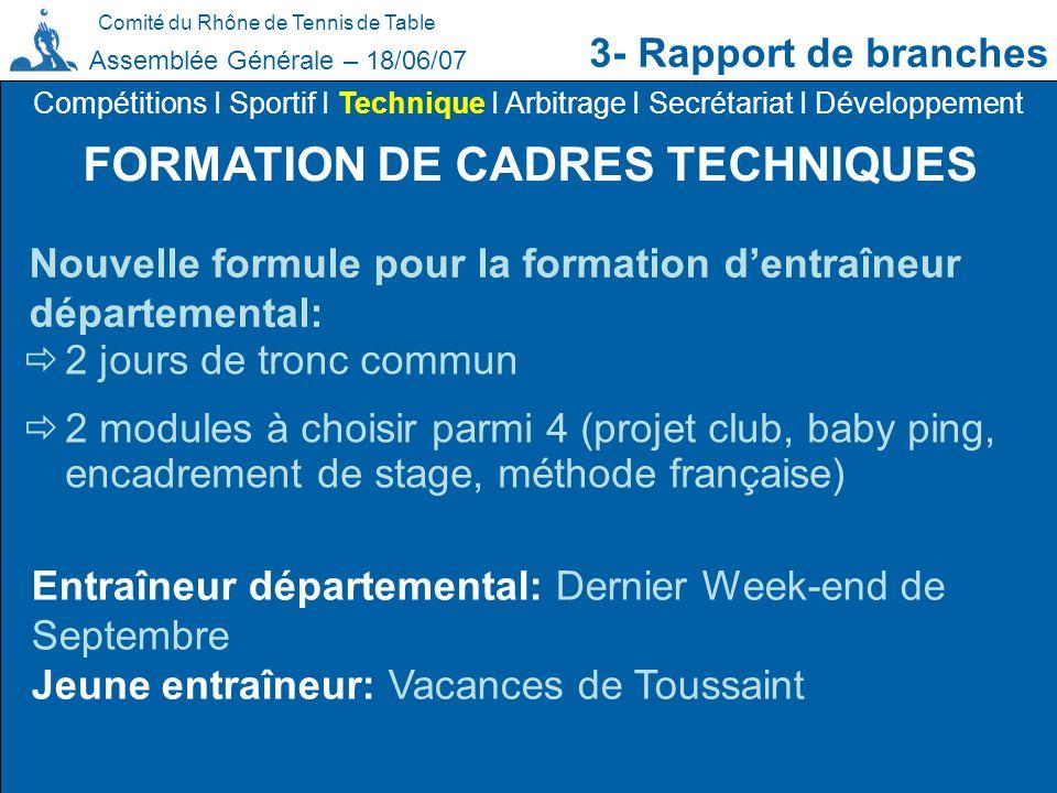 Comité du Rhône de Tennis de Table 3- Rapport de branches Assemblée Générale – 18/06/07 FORMATION DE CADRES TECHNIQUES Compétitions I Sportif I Techni