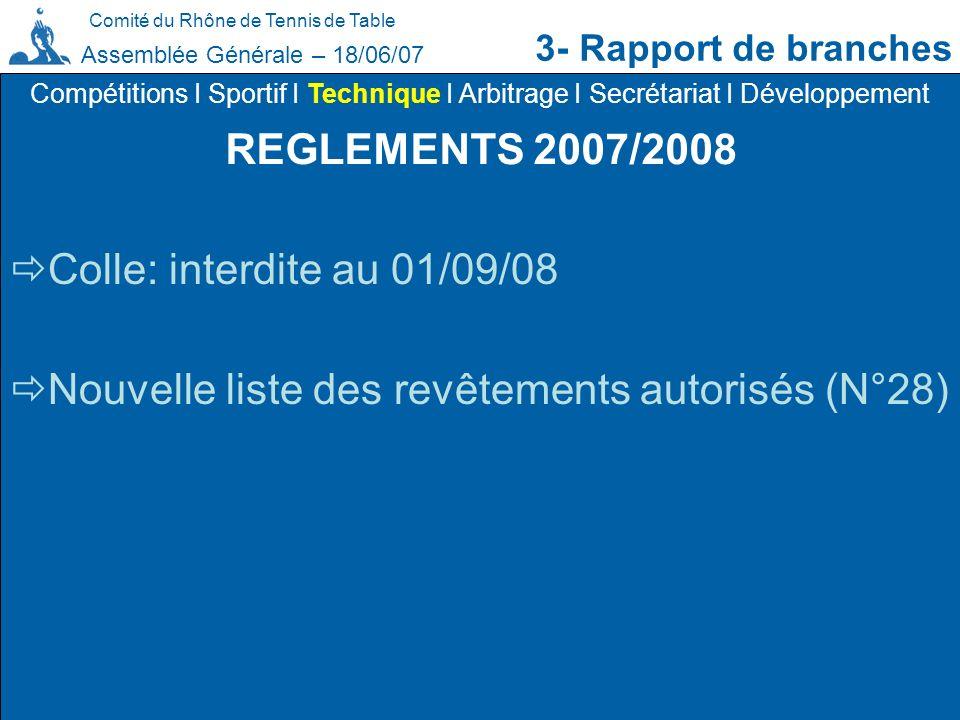 Comité du Rhône de Tennis de Table 3- Rapport de branches Assemblée Générale – 18/06/07 REGLEMENTS 2007/2008 Compétitions I Sportif I Technique I Arbi