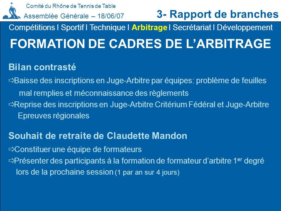 Comité du Rhône de Tennis de Table 3- Rapport de branches Assemblée Générale – 18/06/07 FORMATION DE CADRES DE LARBITRAGE Compétitions I Sportif I Tec