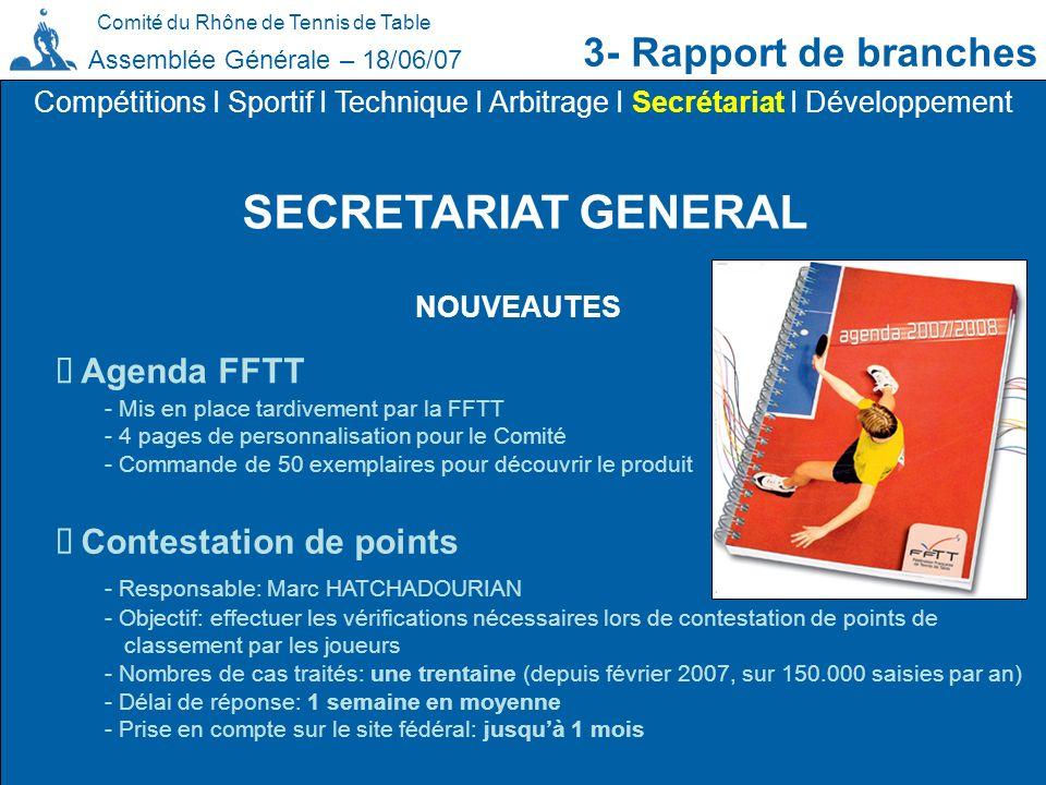 Comité du Rhône de Tennis de Table 3- Rapport de branches Assemblée Générale – 18/06/07 SECRETARIAT GENERAL Compétitions I Sportif I Technique I Arbit