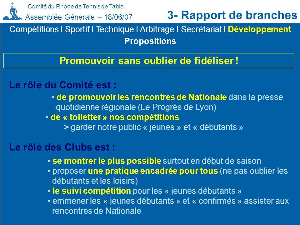 Comité du Rhône de Tennis de Table 3- Rapport de branches Assemblée Générale – 18/06/07 Propositions Compétitions I Sportif I Technique I Arbitrage I